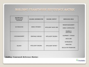 EE in Buildings SYSTEMS TECHNOLOGIES & TRANSITIONS