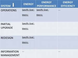 Coaching for Energy Efficiency_ Action Oriented 121115